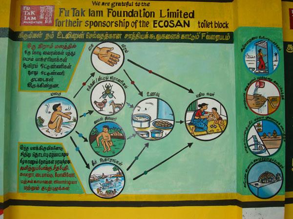 india_schools_training_2009_06